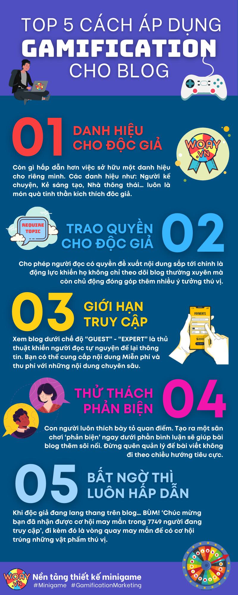 5-cach-ap-dung-gamification-cho-blog