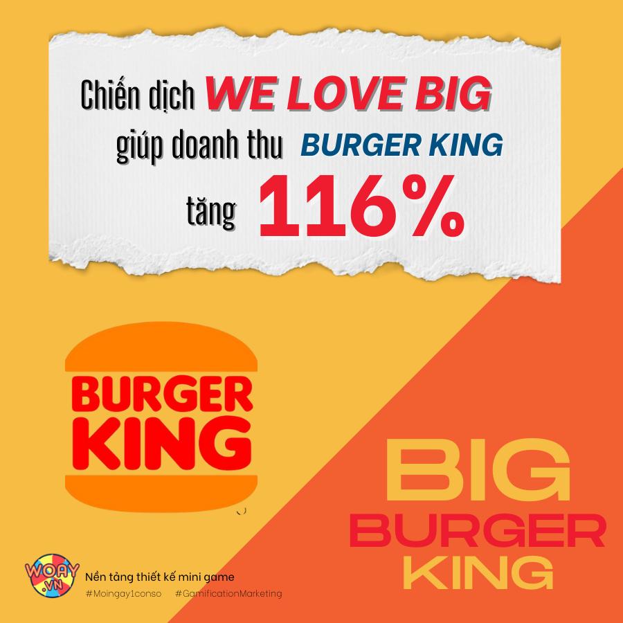 Burger King tăng 116% doanh thu, đạt giá trị truyền thông lên đến 3,3 triệu USD tại Nhật Bản nhờ chiến dịch We Love Big
