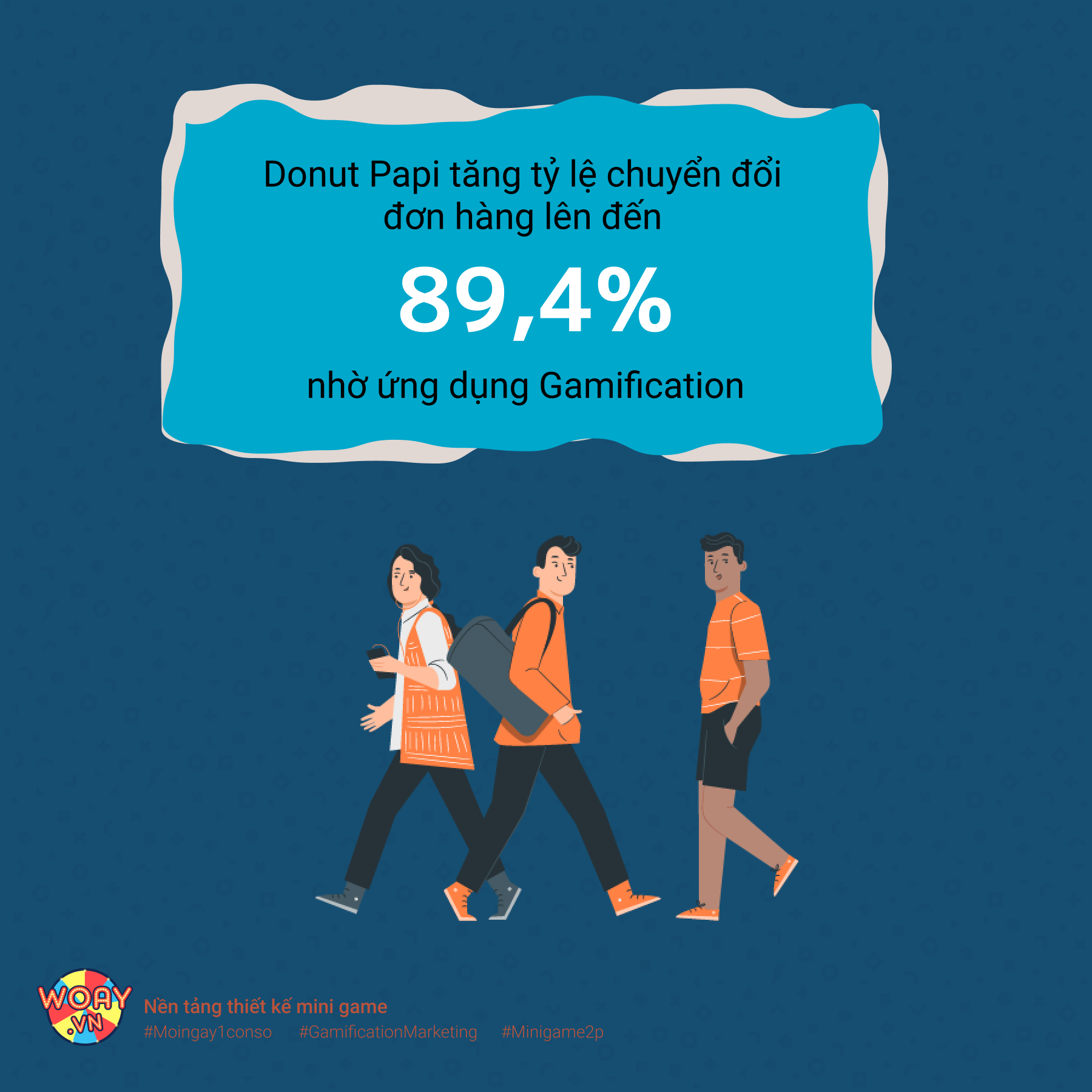 Donut Papi tăng tỷ lệ chuyển đổi đơn hàng lên đến 89,4% nhờ ứng dụng Gamification