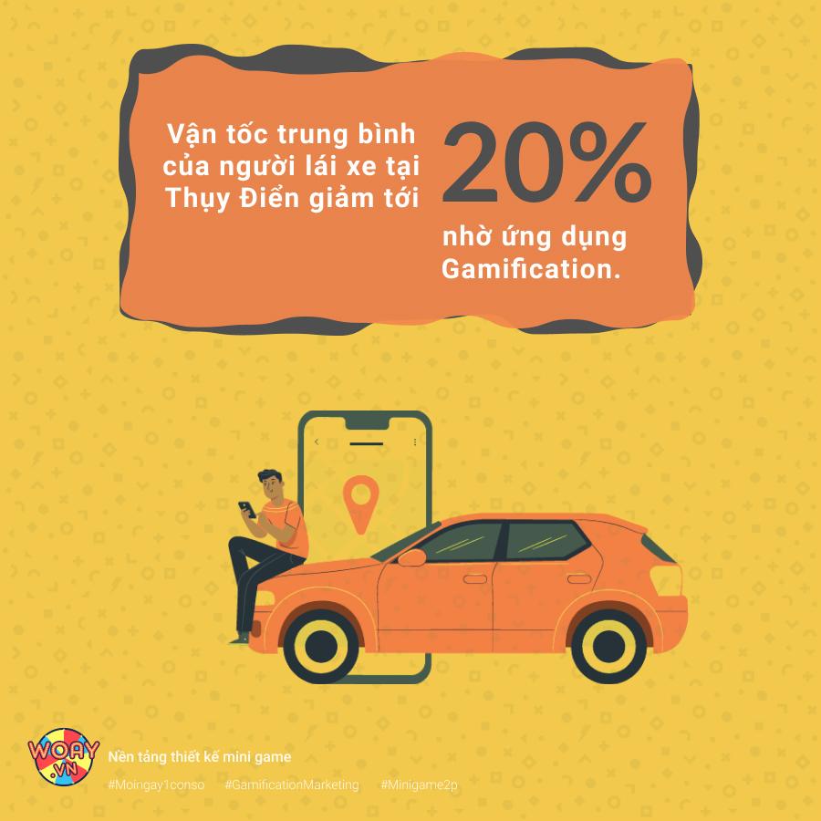 Vận tốc trung bình của người lái xe tại Thụy Điển giảm tới 20% nhờ ứng dụng Gamification.