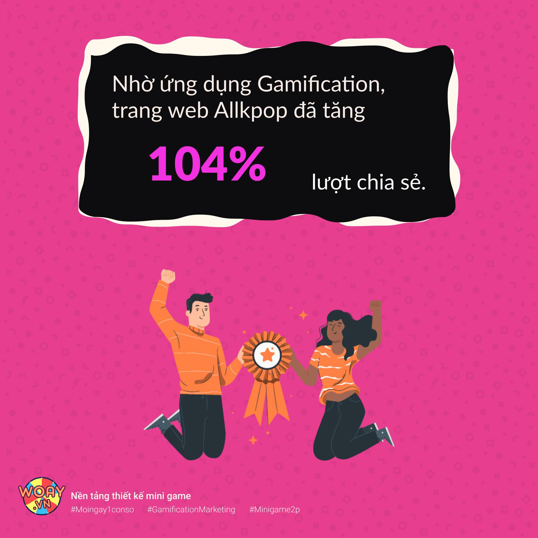 Nhờ ứng dụng Gamification, trang web Allkpop đã tăng 104% lượt chia sẻ