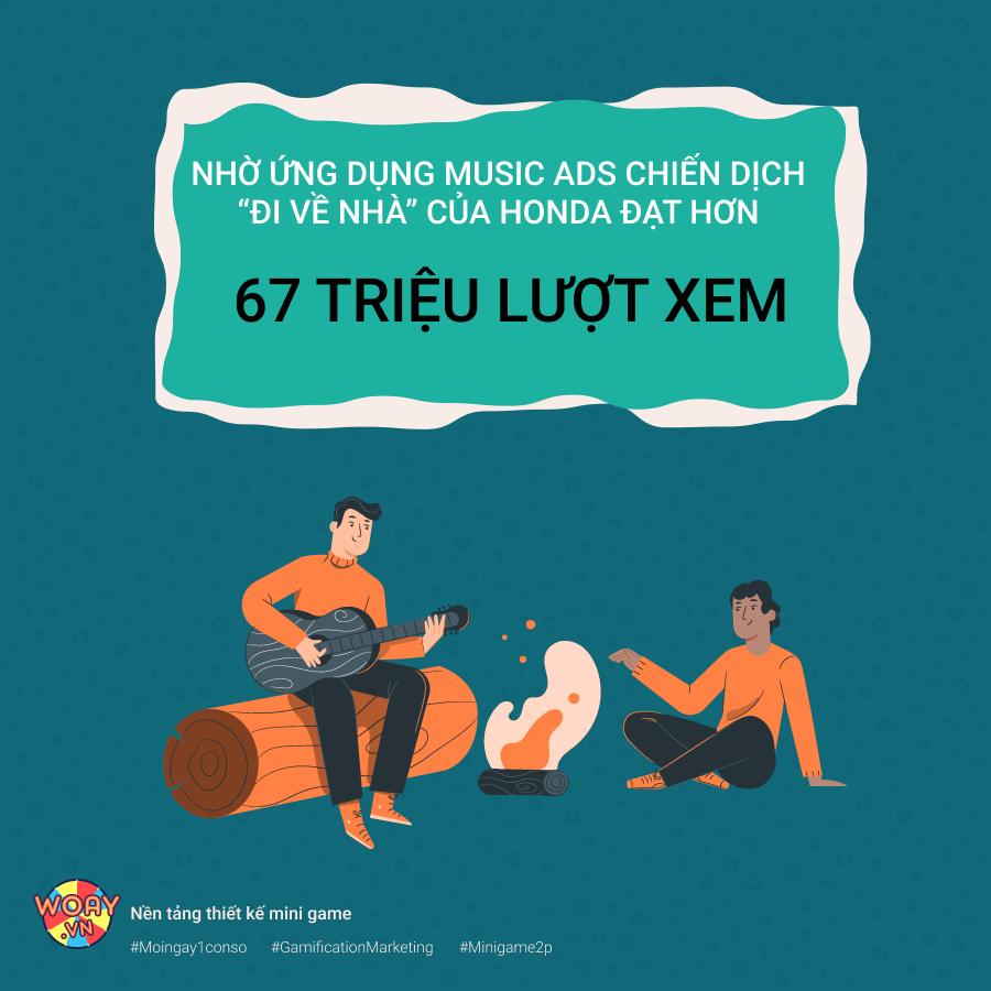 """NHỜ ỨNG DỤNG MUSIC ADS, CHIẾN DỊCH """"ĐI VỀ NHÀ"""" CỦA HONDA ĐẠT HƠN 67 TRIỆU LƯỢT XEM"""