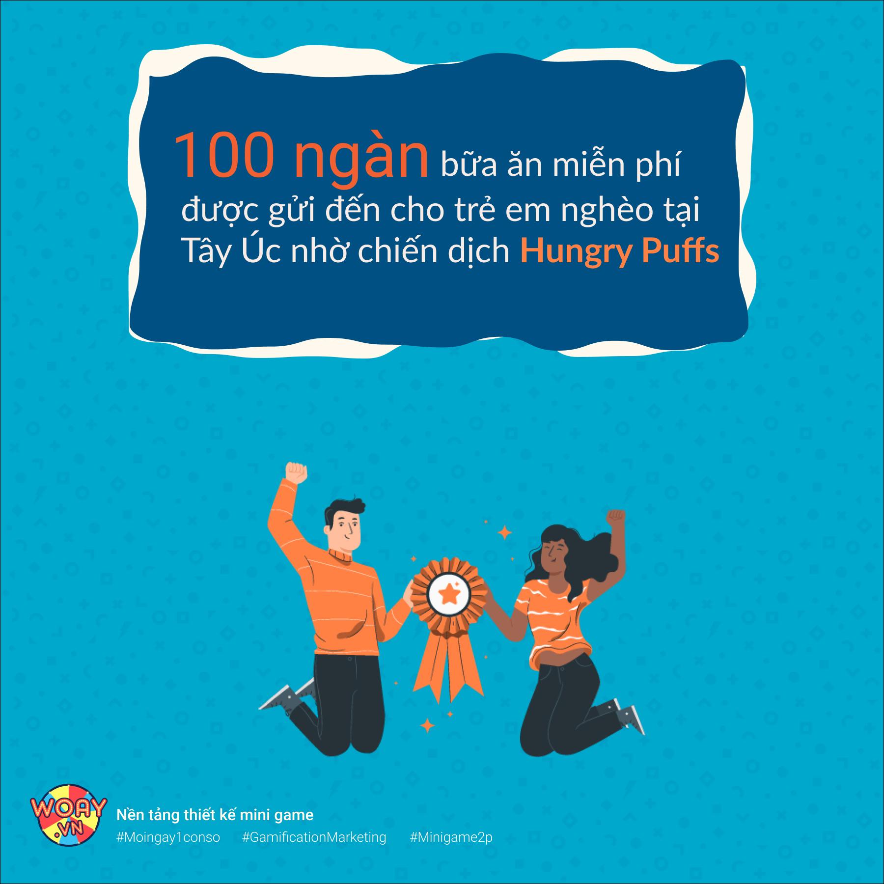 100.000 bữa ăn miễn phí được gửi đến cho trẻ em nghèo tại Tây Úc nhờ chiến dịch Hungry Puffs.