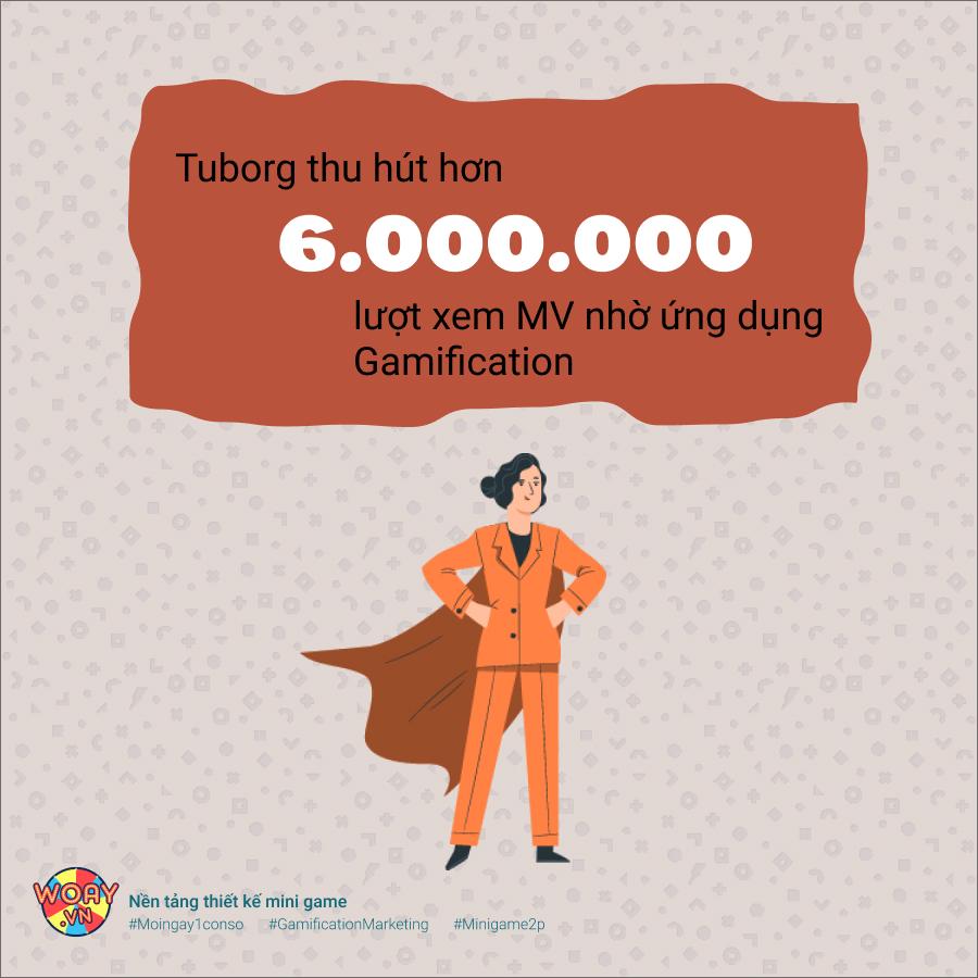 Tuborg thu hút hơn 6.000.000 lượt xem MV nhờ ứng dụng Gamification