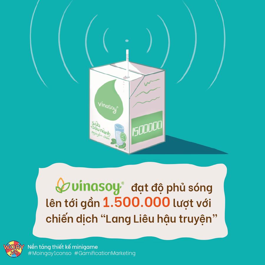 """Vinasoy đạt độ phủ sóng lên tới gần 1.500.000 lượt với chiến dịch """"Lang Liêu hậu truyện'"""