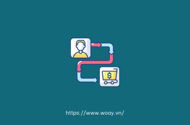 WORKSHOP | Xây dựng Customer Journey Map và ứng dụng Minigame trong mùa cao điểm cuối năm